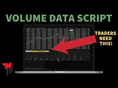 Opinicus Volume Data Tool - ThinkOrSwim Custom Script