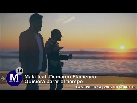 Top 20 Best Spanish Songs | May 26, 2018
