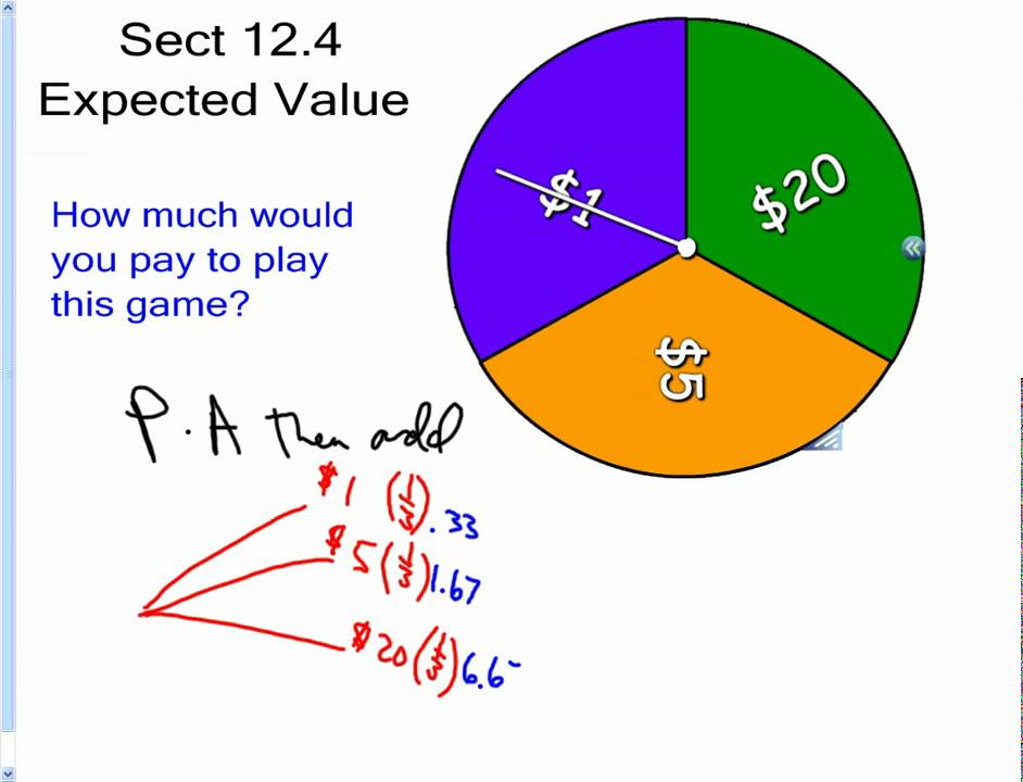 what is expected value