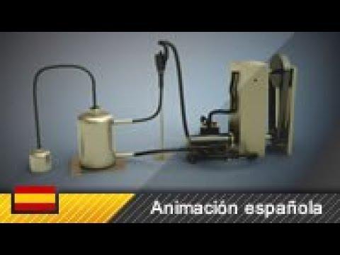 Lubricación por cárter seco (Animación)