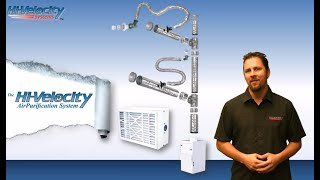 Hi-Velocity HE PS Air Purification System