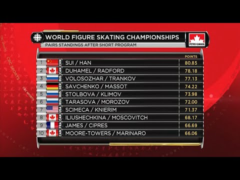 2016 Worlds - Pairs SP Full Broadcast CBC
