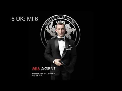 Best secret services  (Surprises !) 2016