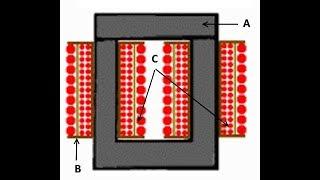 трансформатор для полуавтомата (на стержневом сердечнике)