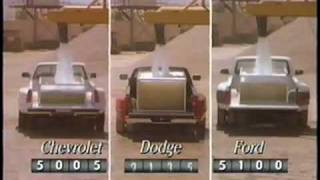 1994 Dodge Ram promotional compilation thumbnail