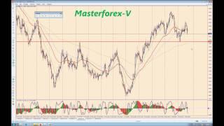 Masterforex-V. Обзоры, сигналы. Курс Евро (EURUSD)