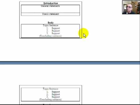 structure of academic essay Structure organization order description how would you describe nokias organizational structure functional versus divisional versus conglomerate centralized versus.