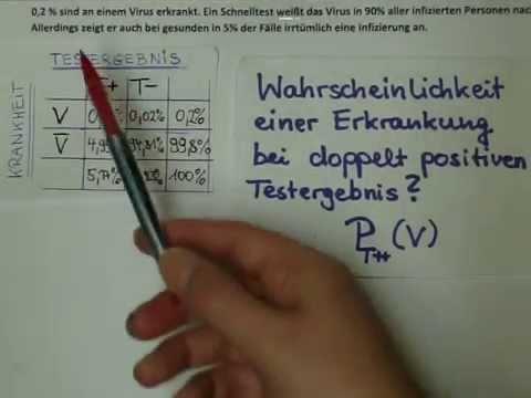 Wahrscheinlichkeitsrechnung Test