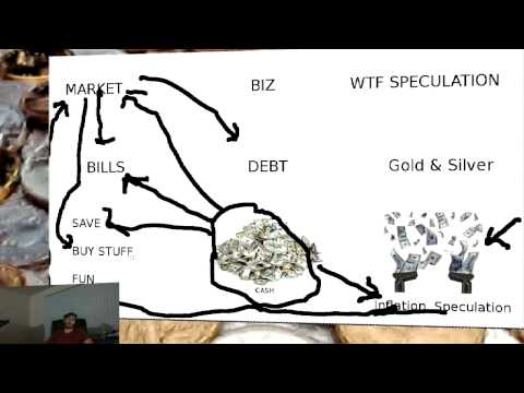 A Money Tree Vs Silver And Gold Supporters   What To Do With Your Money?