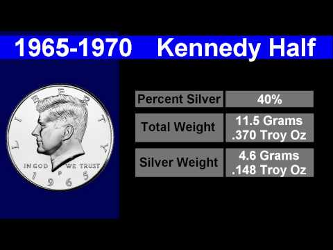 The Kennedy Half Dollar as Bullion.