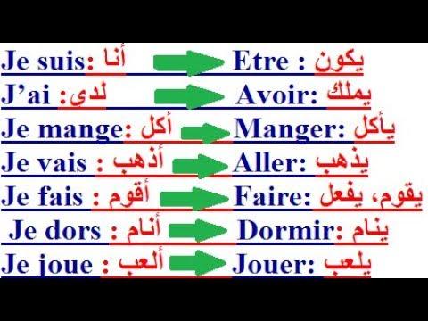 La conjugaison le présent de l'indicatif français facile