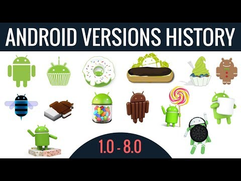 Android Version History | ABCD of Android | Andriod Oreo 8.0 | Latest 2017