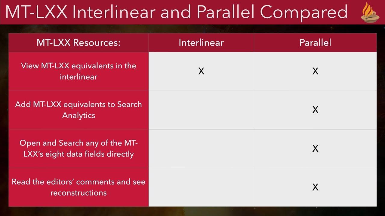 LXX INTERLINEAR PDF
