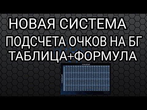 Битва Замков/НОВАЯ СИСТЕМА ПОДСЧЕТА ОЧКОВ НА БГ/ТАБЛИЦА+ФОРМУЛА/Castle Clash