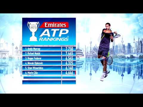 Emirates ATP Rankings 18 July 2017