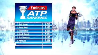 Emirates ATP Rankings 18 July 2017