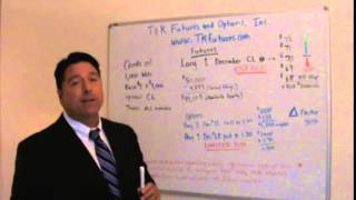 Crude Oil Futures and Options Video