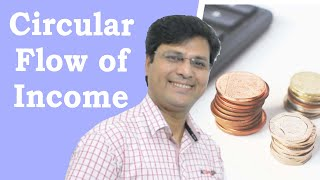Circular Flow of Income   2 Sector Economy (Hindi)