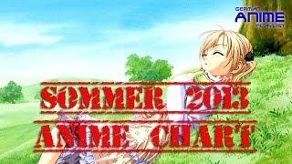 Summer 2013 Anime Chart