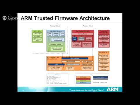 LCU13 An Introduction to ARM Trusted Firmware