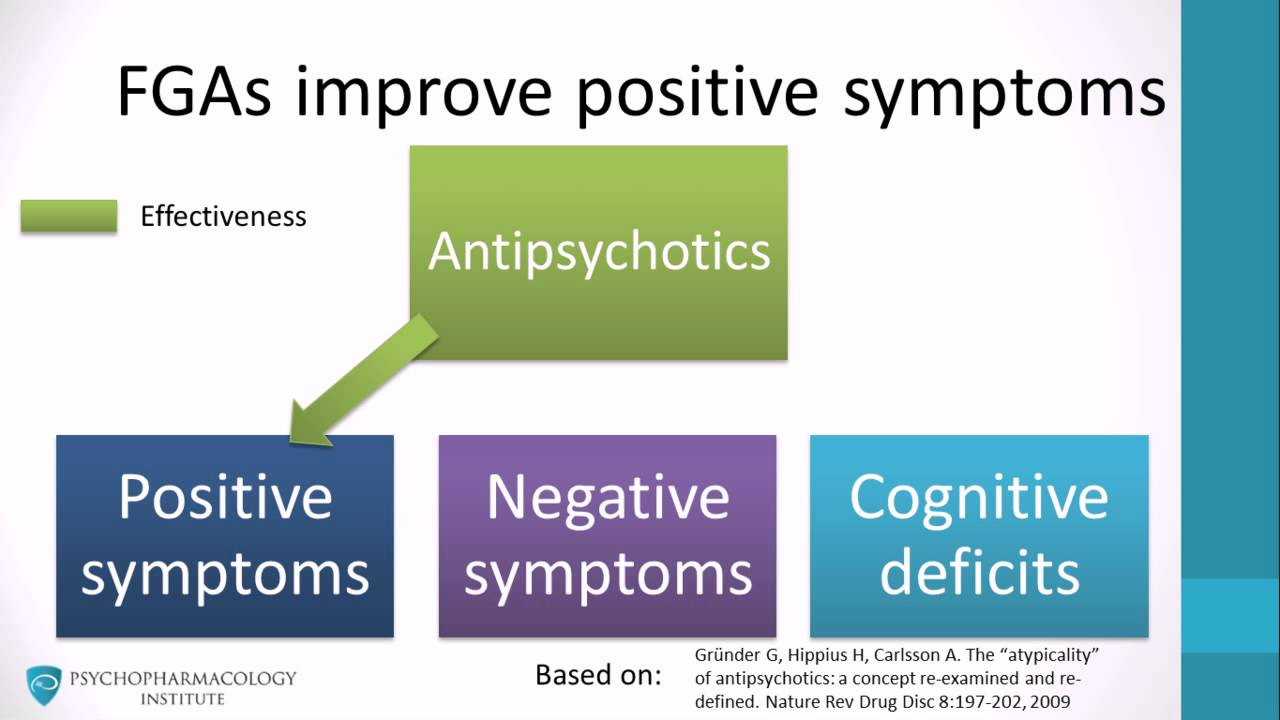 2 Typical And Atypical Antipsychotics For Schizophrenia