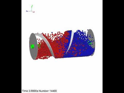 Changli Twin Shaft Concrete Mixer Sicoma Twin Shaft
