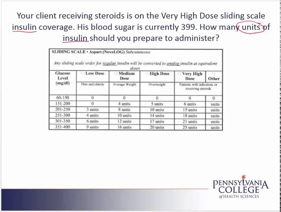 Insulin Unit Chart Ofertasvuelo