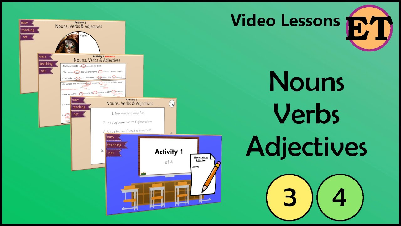 small resolution of Nouns Verbs \u0026 Adjectives   Video Lessons   EasyTeaching - YouTube