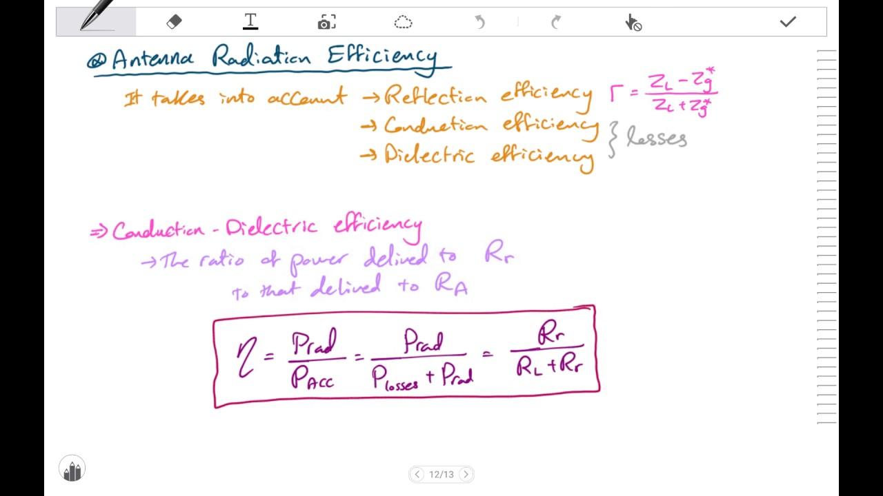 Antenna 10: Antenna Parameters: Antenna Radiation Efficiency