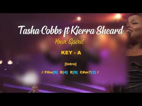 your-spirit-chords-and-lyrics---tasha-cobbs-ft-kierra-sheard