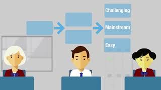Understanding NAPLAN Online 2018