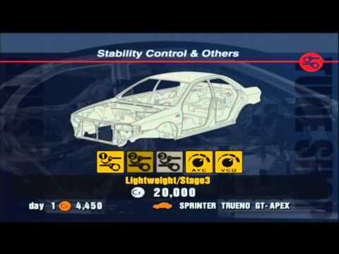 Gran Turismo 3 Journal Part 1 (Wednesday Cup)