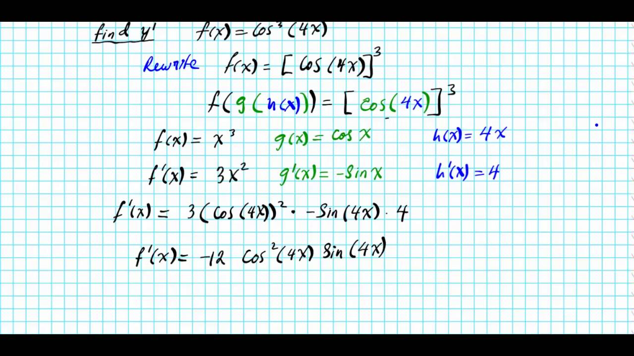 Fundamentals Of Calc How To Find Slope Equation Of Tangent Lines  Approximation Slope Of Tangent Fundamentals