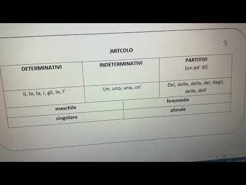 Un sito che ti analizza le frasi in analisi logica e grammaticaleиз YouTube · Длительность: 1 мин23 с