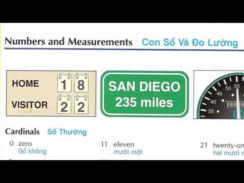 Oxford dictionary | Lesson 11: Numbers and Measurements | Learn English | Oxford picture dictionary