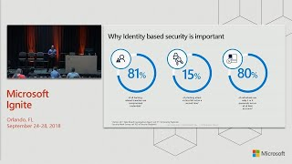 Azure Active Directory security insights with Conditional Access Identity Protection - BRK3401