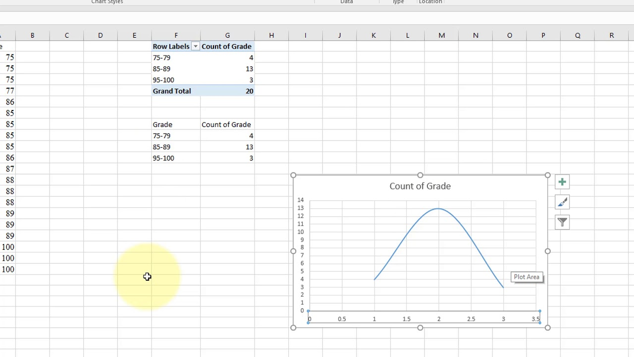 Why Use a Bell Curve Excel Process?