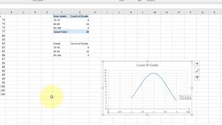 Excel  - Normal Distribution,  Histogram,  Bell Curve