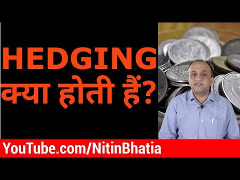 Hedging Strategies with Options and Futures (Hindi)
