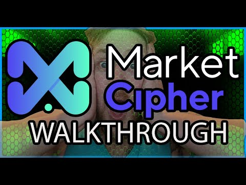 Market Cipher - Profiting never gets any easier - The #1 Trading tool