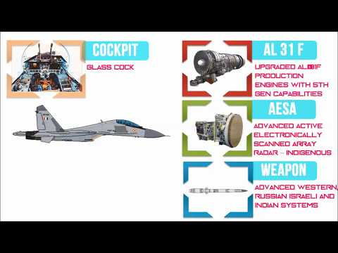 How Powerful will be super #Sukhoi  [Super Su30 Vs Su35]