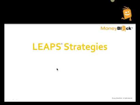 Using Call LEAPS® Options as Stock Replacement and More