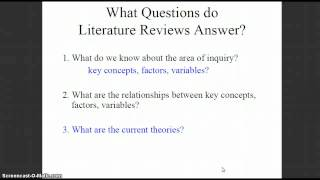 How to write a mini literature review.