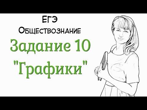 Задание №10 в ЕГЭ по обществознанию.