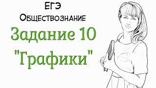 Задание №10 в ЕГЭ по обществознанию 2018