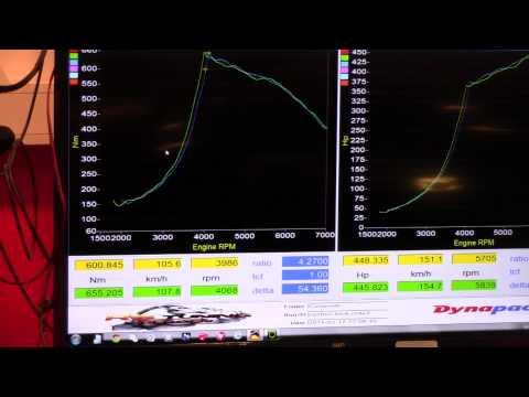 Cosworth Sierra Borg Warner EFR 7064 2L YB - YouTube