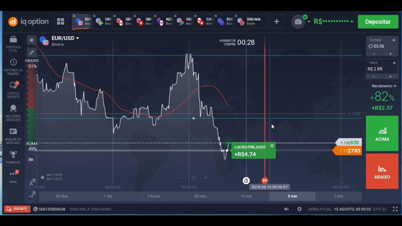 sistema de opções binárias casper negociação de bitcoins em paxful gerenciamento de investimentos com criptomoedas