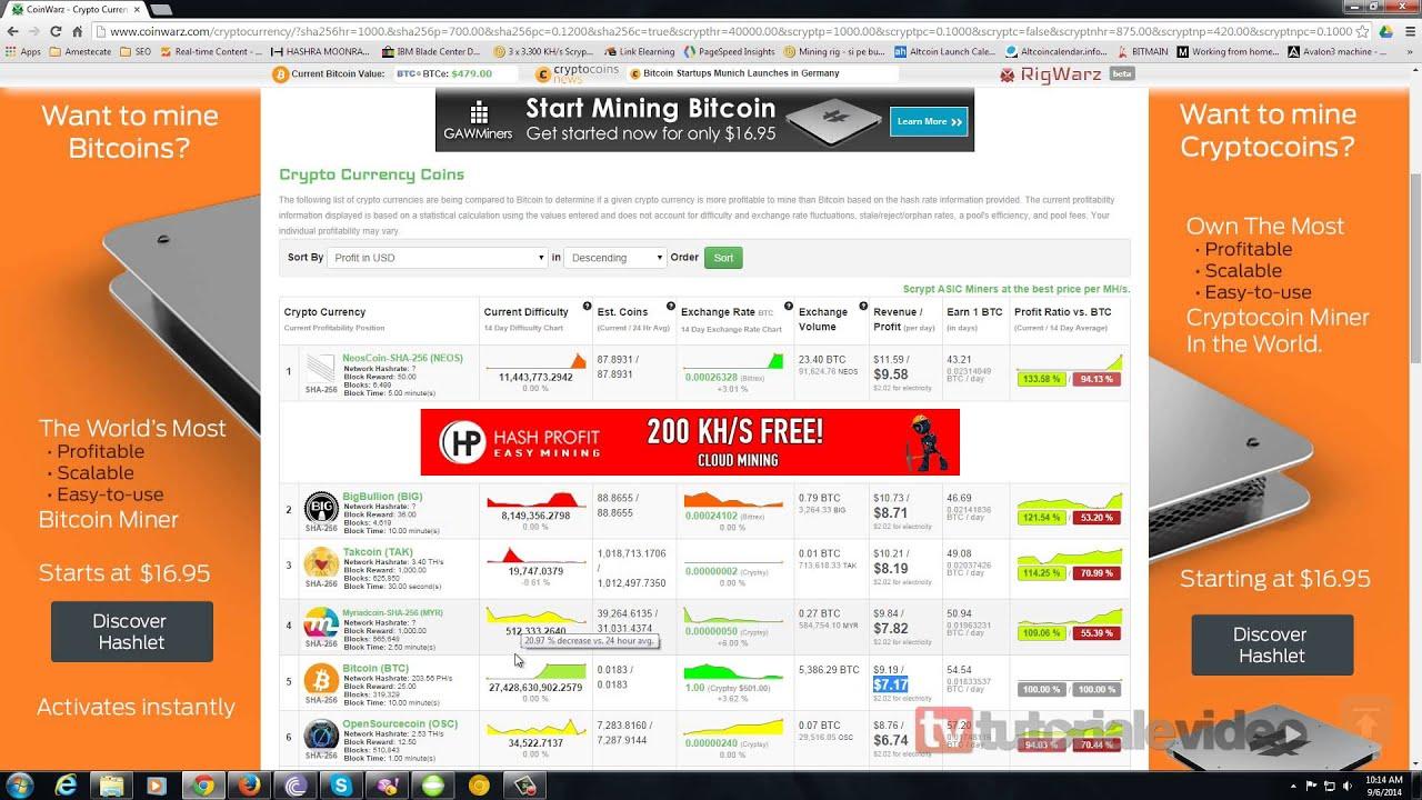 btc profit acum site- ul web