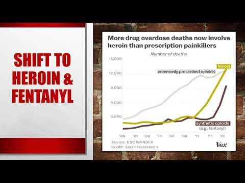 Addiction and Evidence Based Treatment Webinar