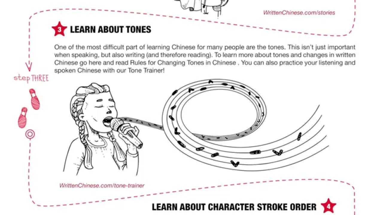 stroke order diagram chinese [ 1280 x 720 Pixel ]